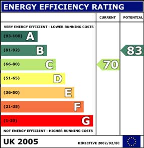 an energy performance certificate